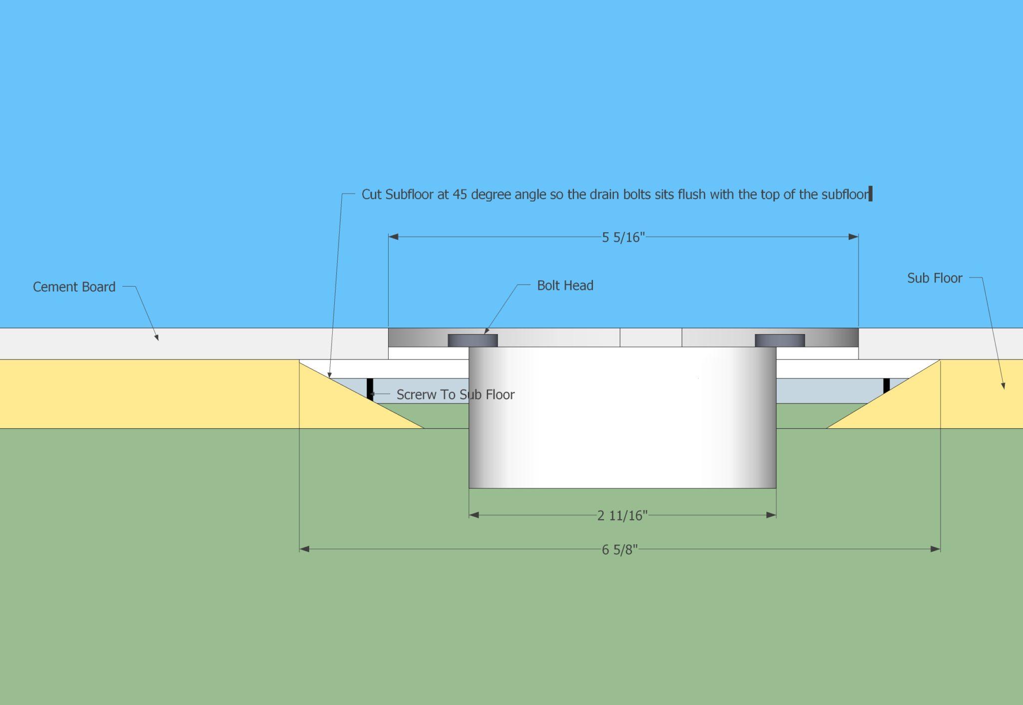 Shower Basin FAQ - Denver Shower Doors & Denver Granite Countertops
