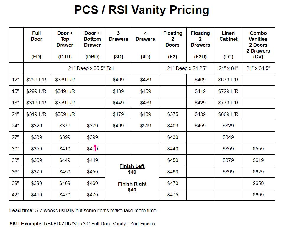 RSI pricing 1